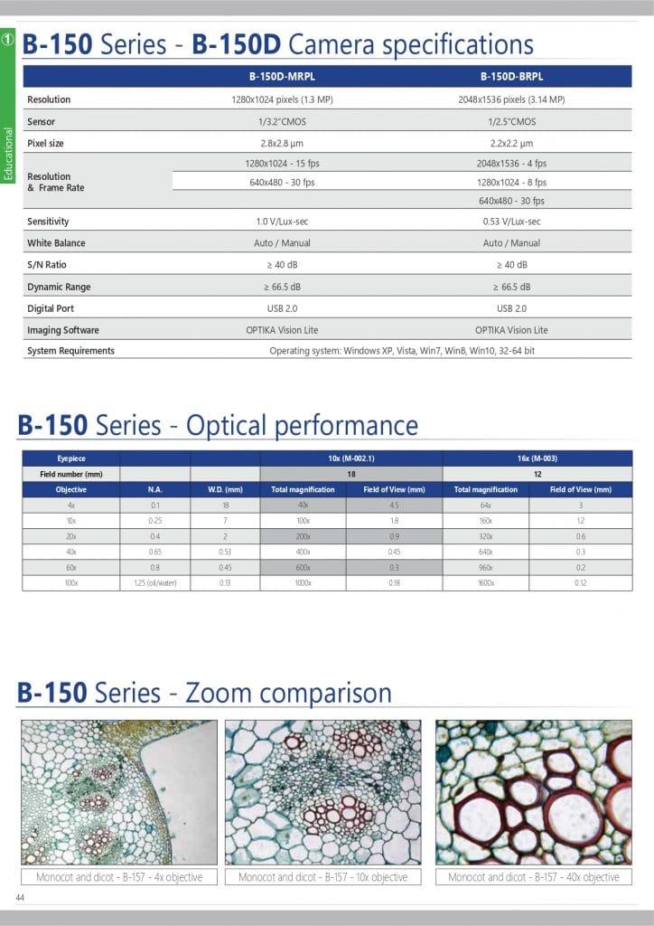 технически спецификации на дигитален микроскоп optika