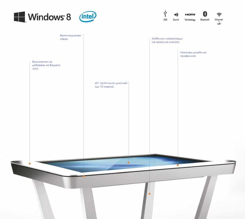 технически предимства на интерактивна маса за класната стая wingsys